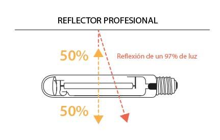 reflector profesional